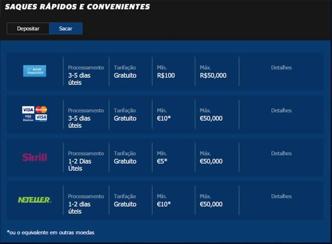 10bet brasil saques